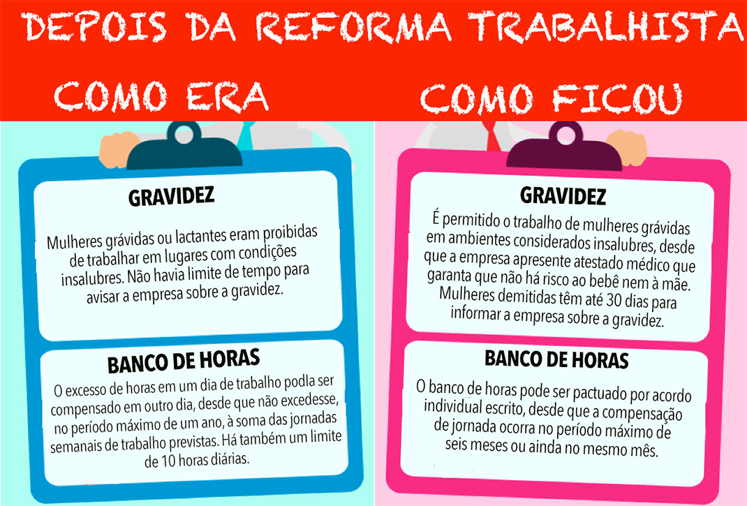 reforma-trabalhista3-nova